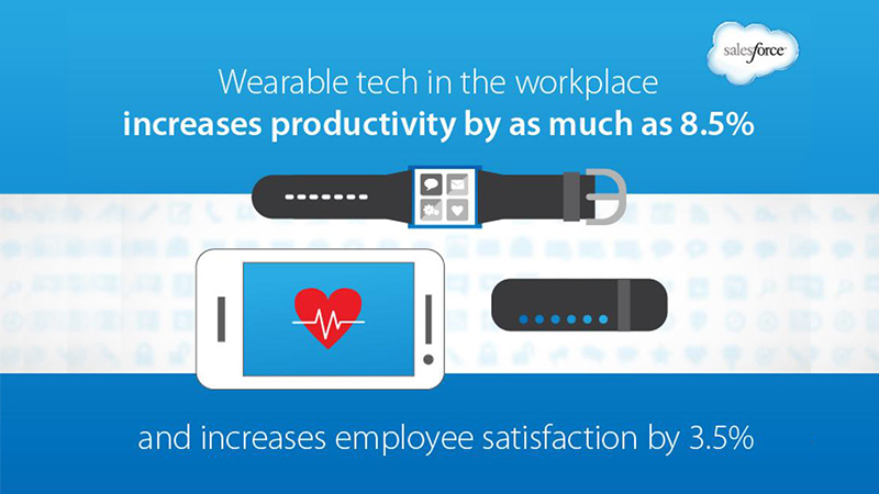 New Direction Of Wearable Technology Affects App Development Industry