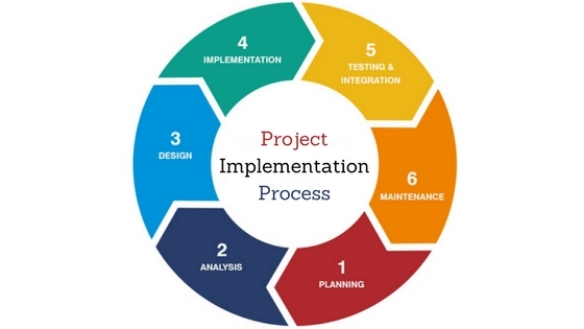 Project Development Methodology