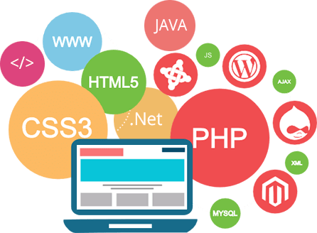 Hire Web Developer - Important Points to Ponder Upon