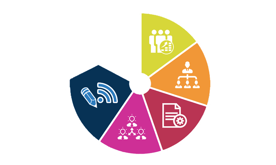 Microsoft SharePoint Solutions